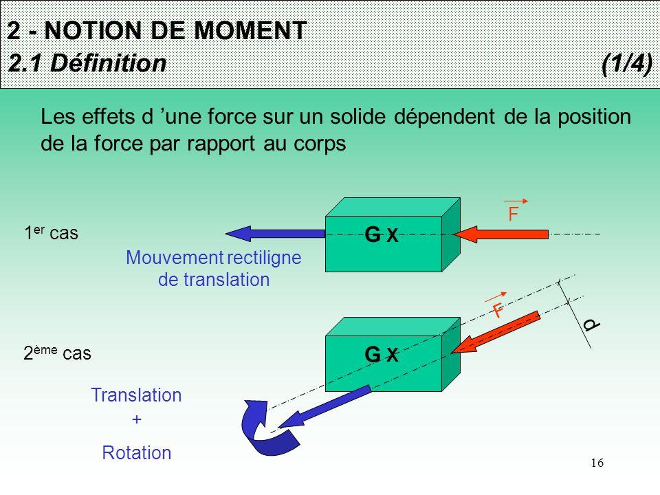 16 2 - NOTION DE MOMENT 2.1 Définition(1/4) Les effets d 'une force sur un solide dépendent de la position de la force par rapport au corps G X 1 er c