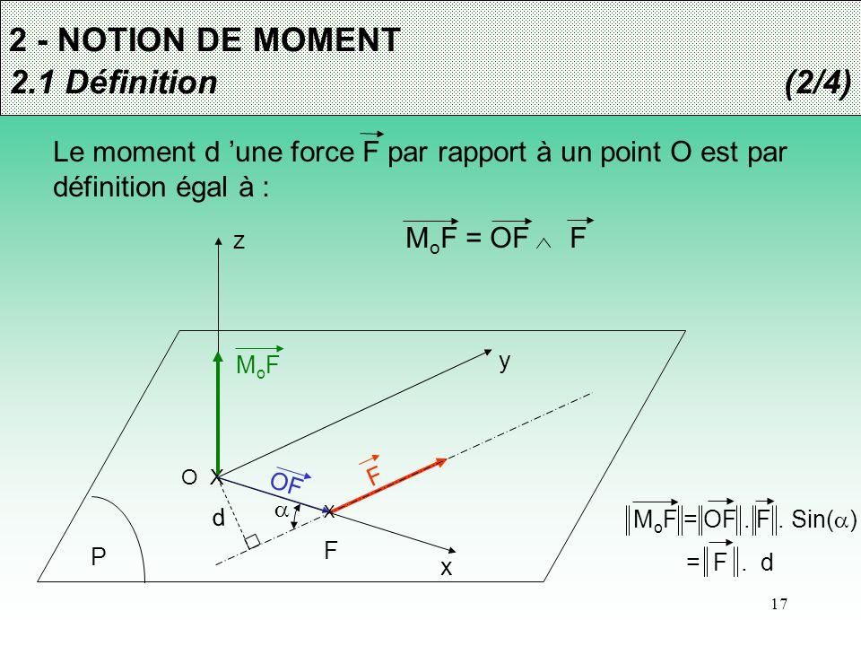 17 2 - NOTION DE MOMENT 2.1 Définition(2/4) Le moment d 'une force F par rapport à un point O est par définition égal à : M o F = OF F P O X F XFXF OF