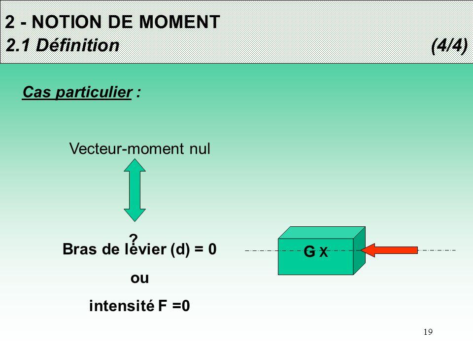 19 2 - NOTION DE MOMENT 2.1 Définition(4/4) Cas particulier : Vecteur-moment nul ? Bras de levier (d) = 0 ou intensité F =0 G X