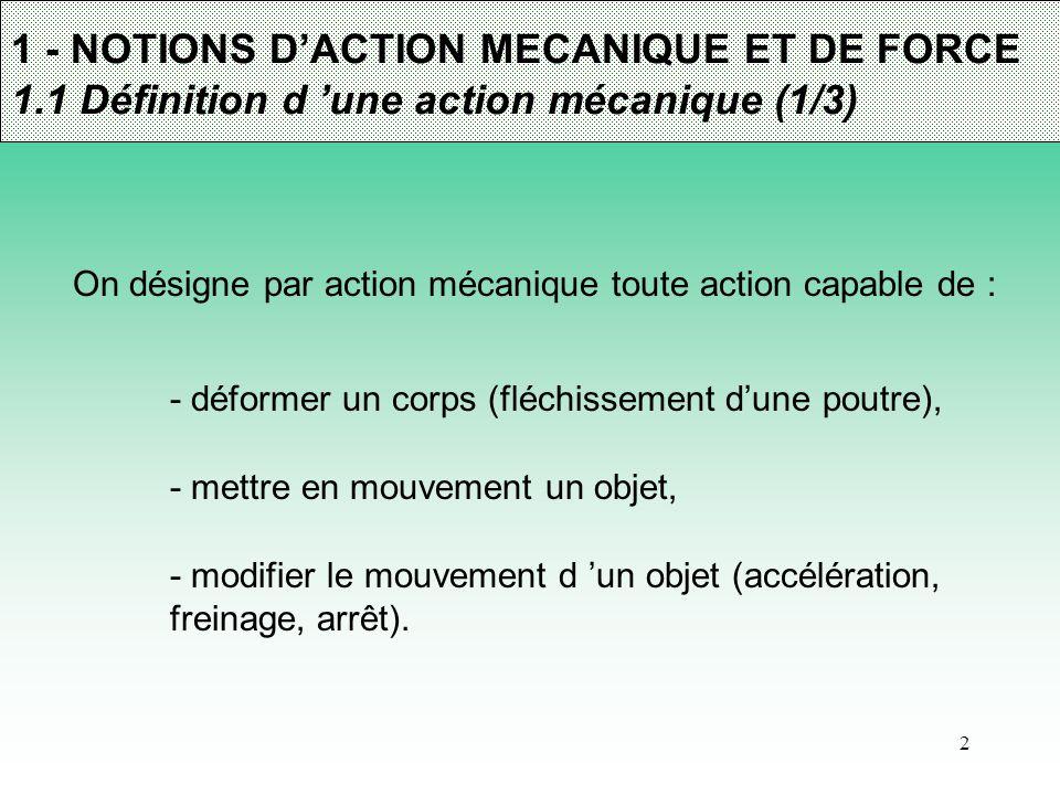 2 1 - NOTIONS D'ACTION MECANIQUE ET DE FORCE 1.1 Définition d 'une action mécanique (1/3) On désigne par action mécanique toute action capable de : -