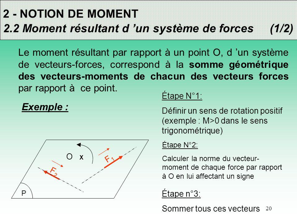 20 2 - NOTION DE MOMENT 2.2 Moment résultant d 'un système de forces (1/2)(1/4) Le moment résultant par rapport à un point O, d 'un système de vecteur