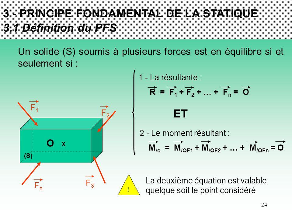 24 O X (S) 3 - PRINCIPE FONDAMENTAL DE LA STATIQUE 3.1 Définition du PFS Un solide (S) soumis à plusieurs forces est en équilibre si et seulement si :