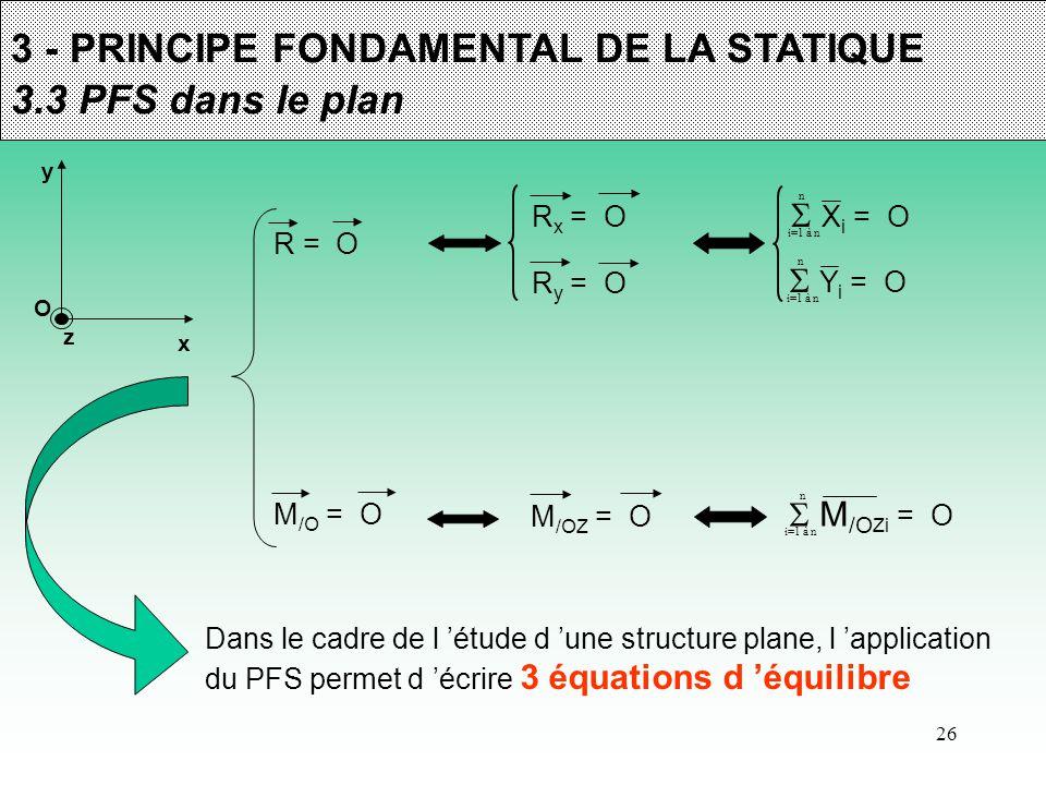 26 3 - PRINCIPE FONDAMENTAL DE LA STATIQUE 3.3 PFS dans le plan M /OZ = O  M /O Zi = O n i=1 à n R y = O R x = O  X i = O n i=1 à n  Y i = O n i=1