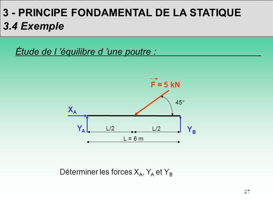 27 3 - PRINCIPE FONDAMENTAL DE LA STATIQUE 3.4 Exemple Étude de l 'équilibre d 'une poutre : L = 6 m L/2 45° F = 5 kN YBYB YAYA XAXA Déterminer les fo