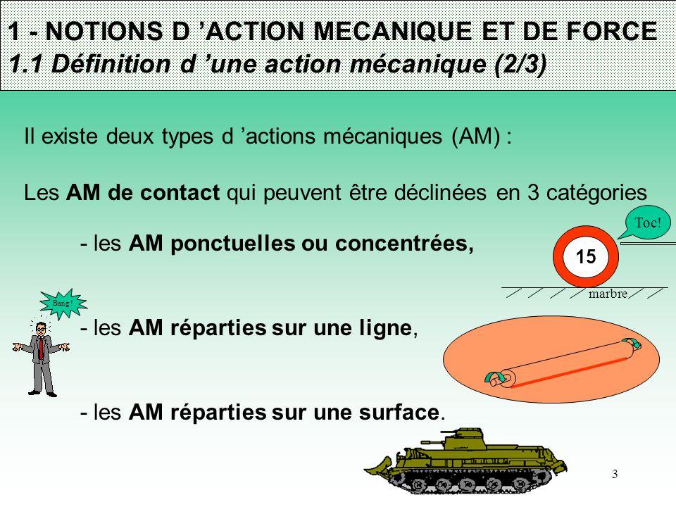 3 1 - NOTIONS D 'ACTION MECANIQUE ET DE FORCE 1.1 Définition d 'une action mécanique (2/3) Il existe deux types d 'actions mécaniques (AM) : Les AM de