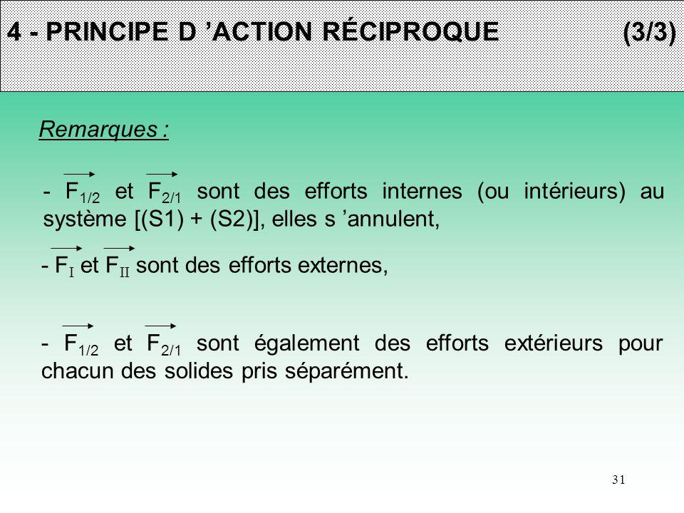 31 4 - PRINCIPE D 'ACTION RÉCIPROQUE(3/3) Remarques : - F 1/2 et F 2/1 sont des efforts internes (ou intérieurs) au système [(S1) + (S2)], elles s 'an