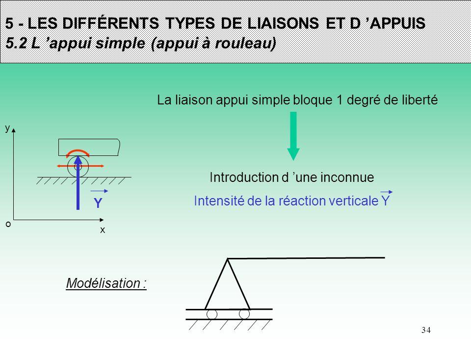 34 5 - LES DIFFÉRENTS TYPES DE LIAISONS ET D 'APPUIS 5.2 L 'appui simple (appui à rouleau) La liaison appui simple bloque 1 degré de liberté y x o Mod