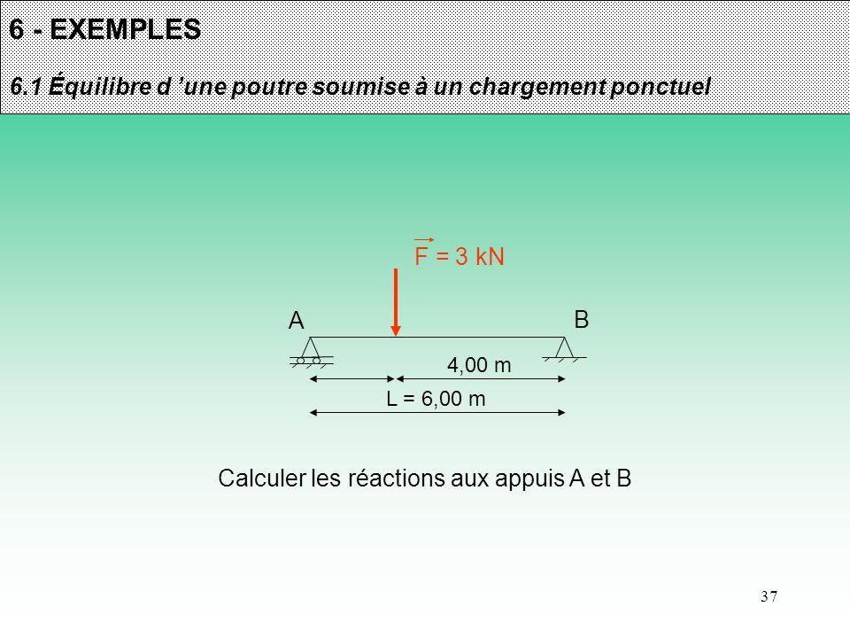 37 6 - EXEMPLES A B L = 6,00 m 4,00 m F = 3 kN Calculer les réactions aux appuis A et B 6.1 Équilibre d 'une poutre soumise à un chargement ponctuel