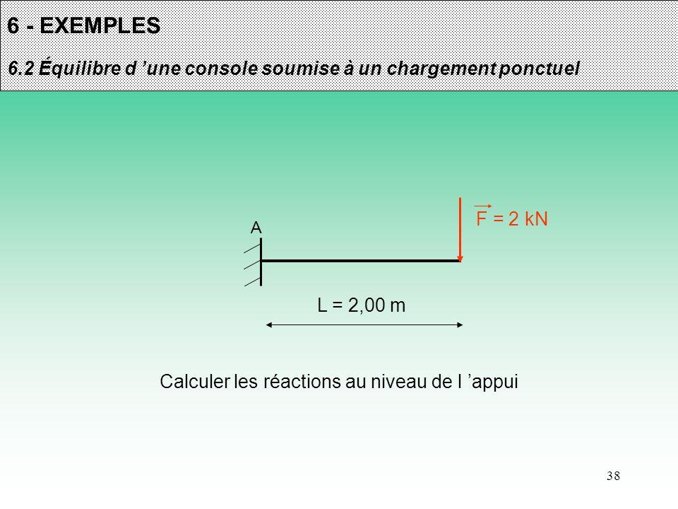 38 6 - EXEMPLES 6.2 Équilibre d 'une console soumise à un chargement ponctuel Calculer les réactions au niveau de l 'appui A L = 2,00 m F = 2 kN