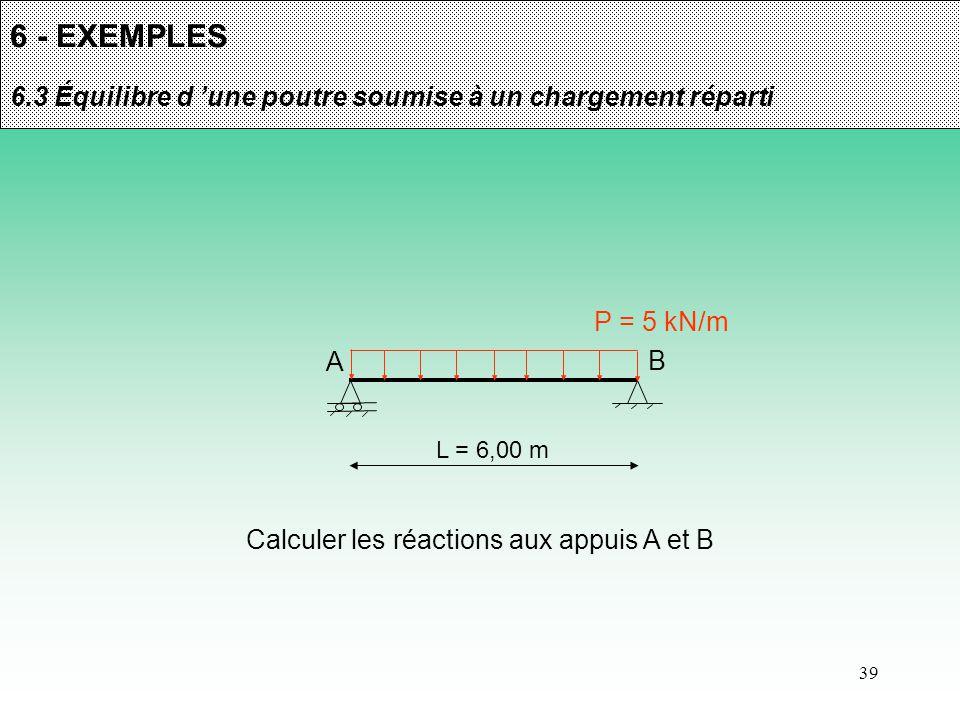 39 6 - EXEMPLES 6.3 Équilibre d 'une poutre soumise à un chargement réparti Calculer les réactions aux appuis A et B A B L = 6,00 m P = 5 kN/m