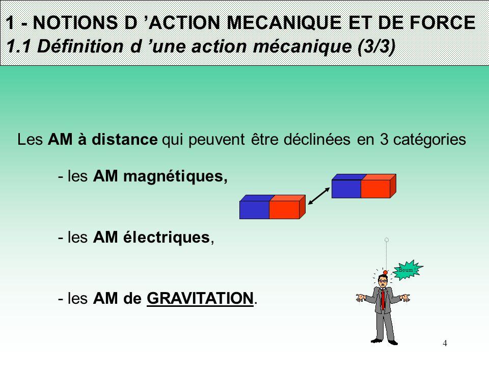 4 1 - NOTIONS D 'ACTION MECANIQUE ET DE FORCE 1.1 Définition d 'une action mécanique (3/3) Les AM à distance qui peuvent être déclinées en 3 catégorie