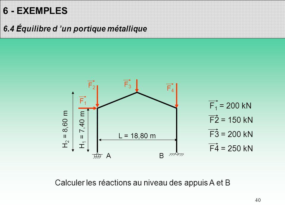 40 6 - EXEMPLES 6.4 Équilibre d 'un portique métallique Calculer les réactions au niveau des appuis A et B F1F1 F2F2 F4F4 F3F3 F 1 = 200 kN F2 = 150 k