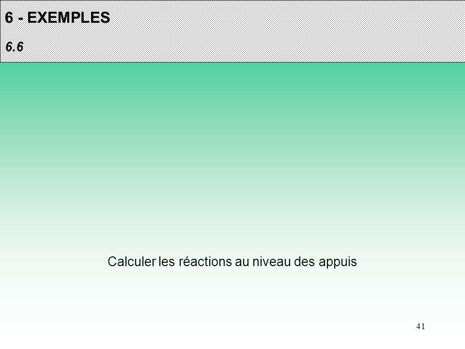 41 6 - EXEMPLES 6.6 Calculer les réactions au niveau des appuis