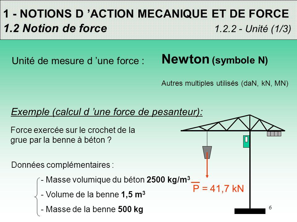 6 1 - NOTIONS D 'ACTION MECANIQUE ET DE FORCE 1.2 Notion de force 1.2.2 - Unité (1/3) Unité de mesure d 'une force : Newton (symbole N) Autres multipl