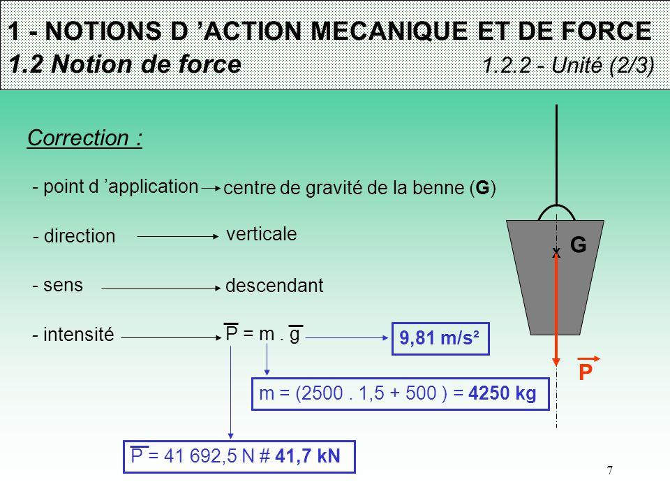 7 - direction - point d 'application - sens - intensité 1 - NOTIONS D 'ACTION MECANIQUE ET DE FORCE 1.2 Notion de force 1.2.2 - Unité (2/3) Correction
