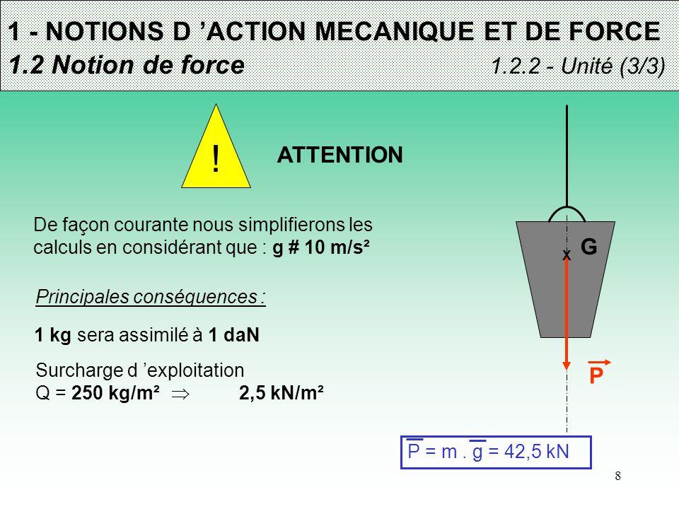 8 De façon courante nous simplifierons les calculs en considérant que : g # 10 m/s² 1 - NOTIONS D 'ACTION MECANIQUE ET DE FORCE 1.2 Notion de force 1.