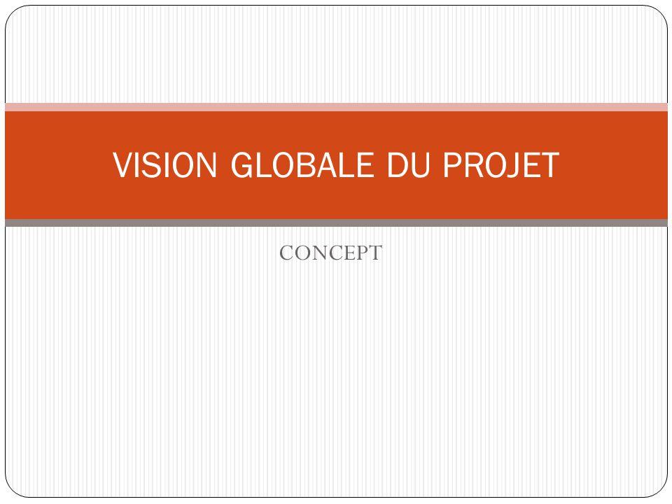 CONCEPT VISION GLOBALE DU PROJET