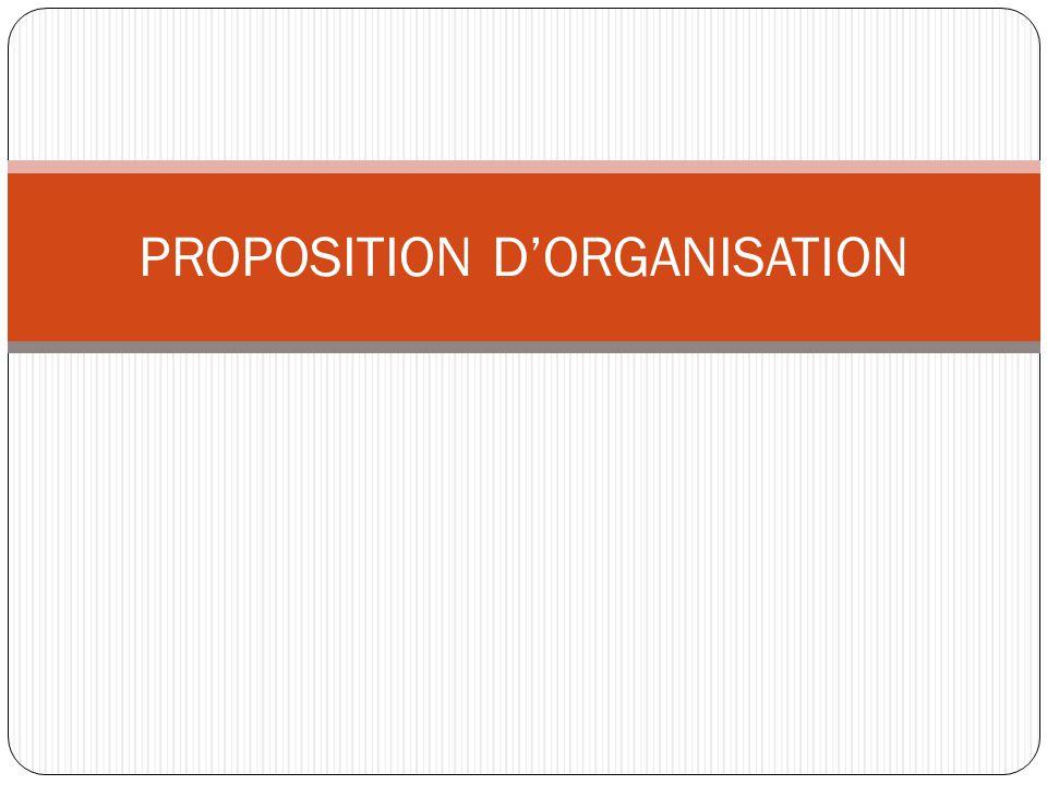 PROPOSITION D'ORGANISATION