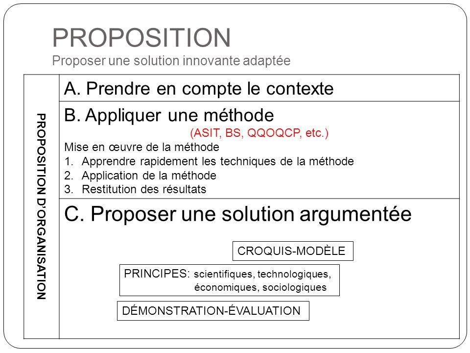 PROPOSITION Proposer une solution innovante adaptée PROPOSITION D'ORGANISATION A.