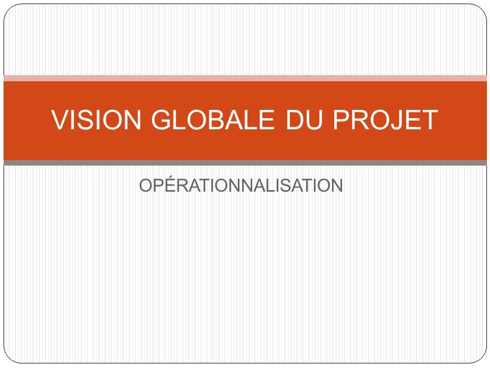 OPÉRATIONNALISATION VISION GLOBALE DU PROJET