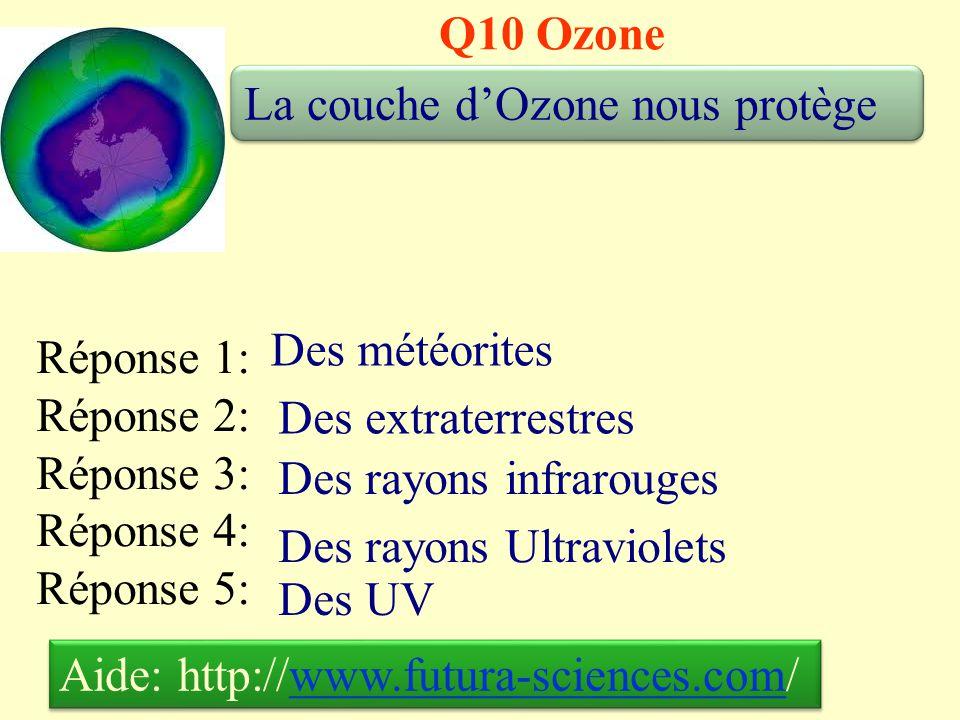 Q9 effet de serre Quel gaz à effet de serre est principalement lié à l'activité humaine .