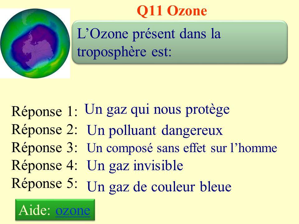 Q10 Ozone La couche d'Ozone nous protège Réponse 1: Réponse 2: Réponse 3: Réponse 4: Réponse 5: Des météorites Des extraterrestres Des rayons infrarouges Des rayons Ultraviolets Des UV Aide: http://www.futura-sciences.com/www.futura-sciences.com Aide: http://www.futura-sciences.com/www.futura-sciences.com
