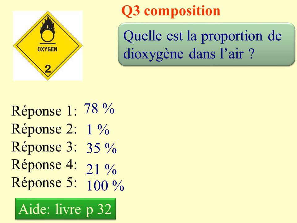 Q2 composition L'air est-il un corps pur .
