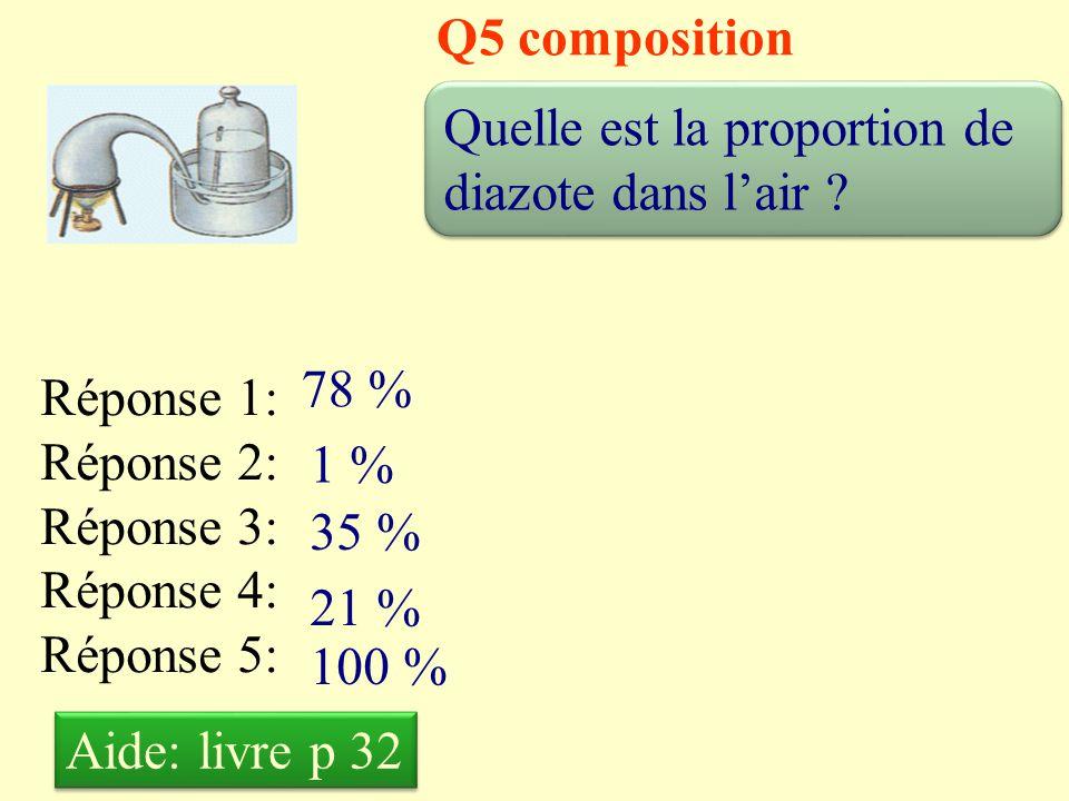 Q4 composition Quel autre gaz est présent en très grande quantité dans l'air .