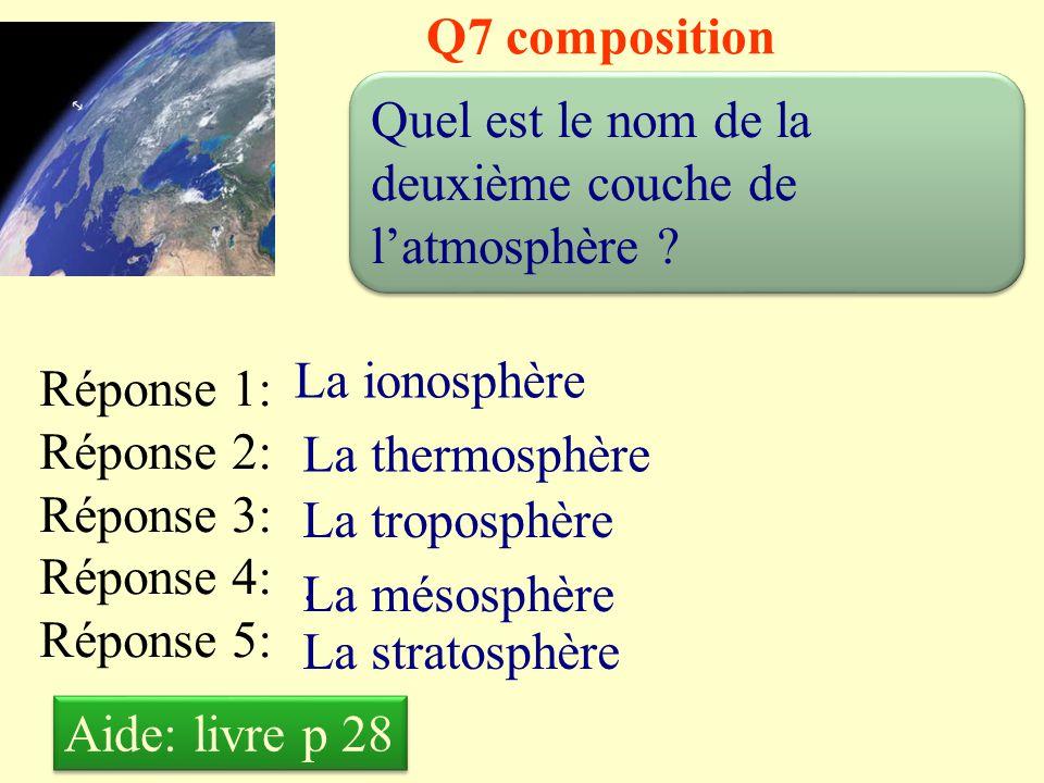 Q6 composition Quel est le nom de la couche de l'atmosphère dans laquelle nous vivons.