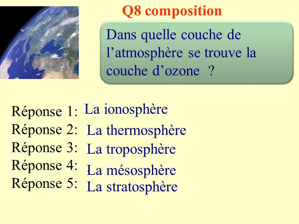 Q7 composition Quel est le nom de la deuxième couche de l'atmosphère .