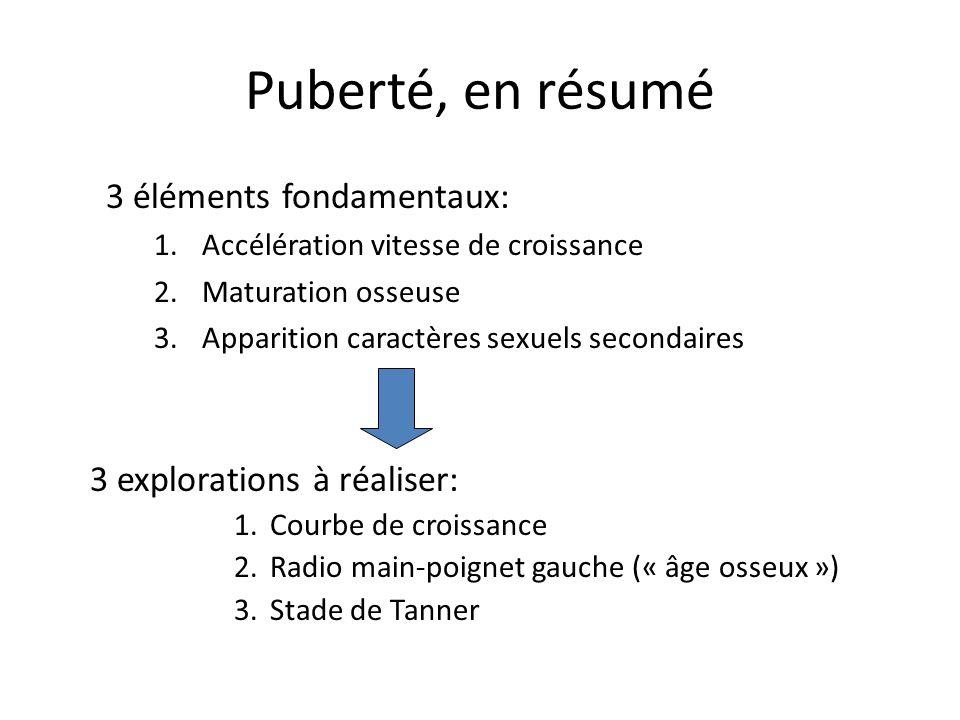 Puberté, en résumé 3 éléments fondamentaux: 1.Accélération vitesse de croissance 2.Maturation osseuse 3.Apparition caractères sexuels secondaires 3 ex