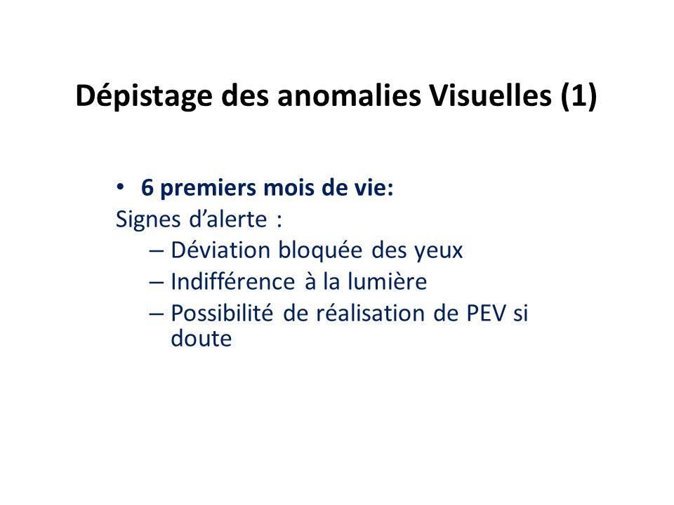 Dépistage des anomalies Visuelles (1) • 6 premiers mois de vie: Signes d'alerte : – Déviation bloquée des yeux – Indifférence à la lumière – Possibili