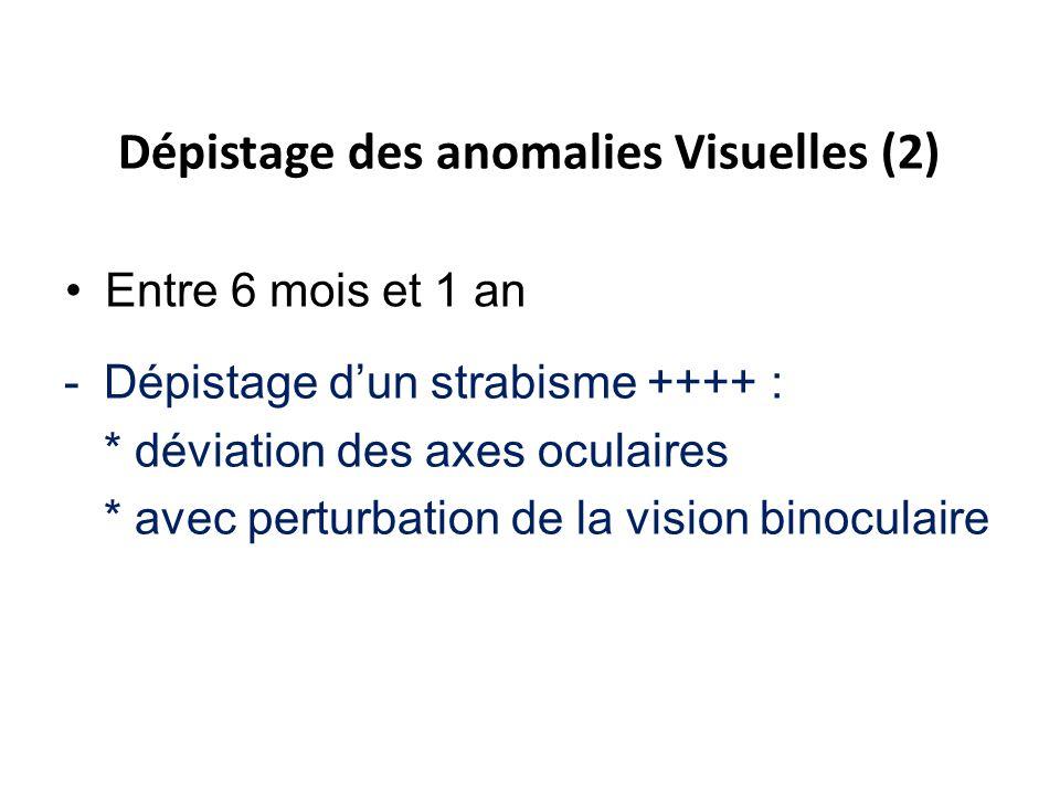 Dépistage des anomalies Visuelles (2) -Anomalies de la coordination praxique œil main (test de la pastille) -Dépistage d'un strabisme ++++ : * déviati