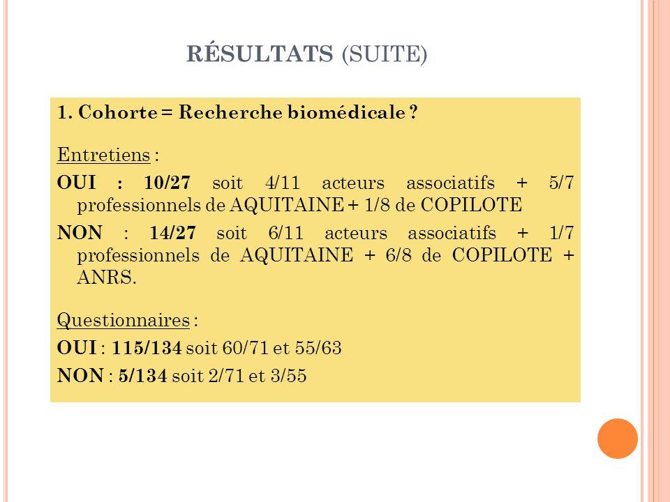RÉSULTATS (SUITE) 1. Cohorte = Recherche biomédicale .