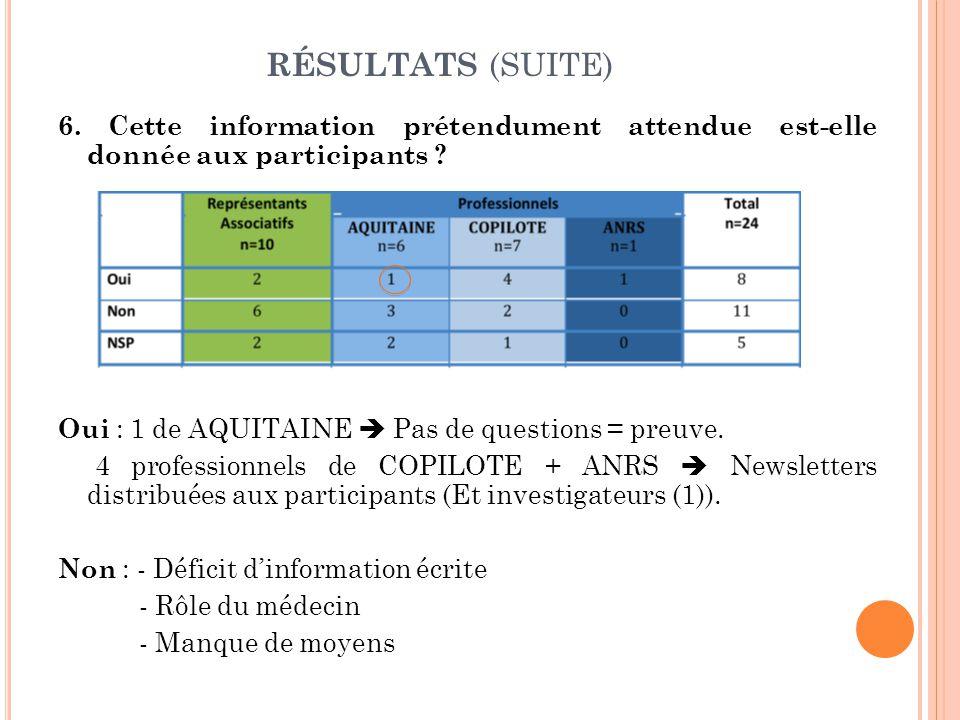 RÉSULTATS (SUITE) 6. Cette information prétendument attendue est-elle donnée aux participants .