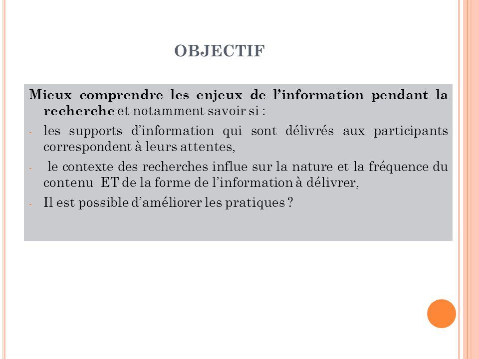 RÉSULTATS (SUITE) 4.Questions des participants .
