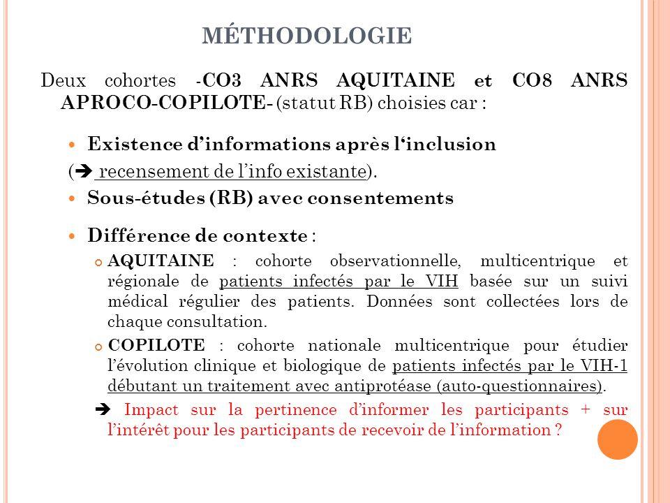 MÉTHODOLOGIE Deux cohortes - CO3 ANRS AQUITAINE et CO8 ANRS APROCO-COPILOTE- (statut RB) choisies car :  Existence d'informations après l'inclusion (  recensement de l'info existante).