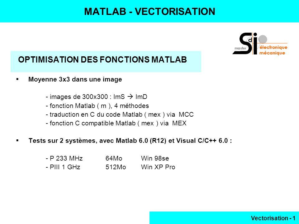 Vectorisation - 1 MATLAB - VECTORISATION OPTIMISATION DES FONCTIONS MATLAB  Moyenne 3x3 dans une image - images de 300x300 : ImS  ImD - fonction Matlab ( m ), 4 méthodes - traduction en C du code Matlab ( mex ) via MCC - fonction C compatible Matlab ( mex ) via MEX  Tests sur 2 systèmes, avec Matlab 6.0 (R12) et Visual C/C++ 6.0 : - P 233 MHz64Mo Win 98se - PIII 1 GHz512Mo Win XP Pro