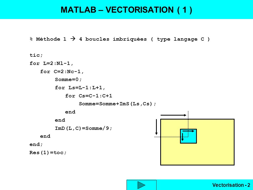 Vectorisation - 2 % Méthode 1  4 boucles imbriquées ( type langage C ) tic; for L=2:Nl-1, for C=2:Nc-1, Somme=0; for Ls=L-1:L+1, for Cs=C-1:C+1 Somme=Somme+ImS(Ls,Cs); end ImD(L,C)=Somme/9; end end; Res(1)=toc; MATLAB – VECTORISATION ( 1 )