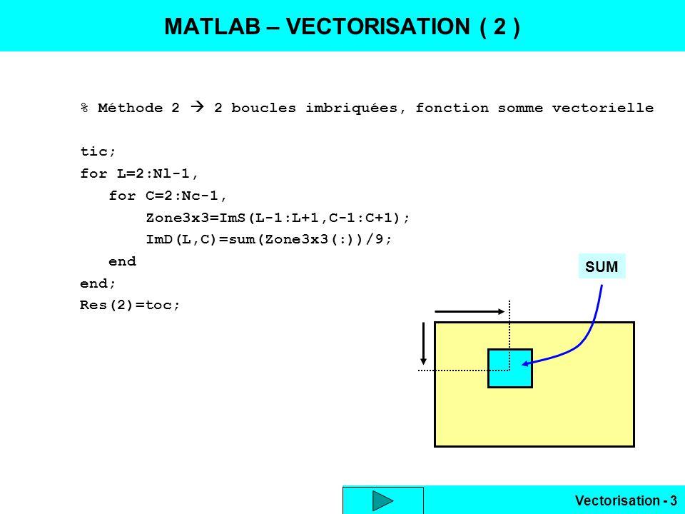 Vectorisation - 3 % Méthode 2  2 boucles imbriquées, fonction somme vectorielle tic; for L=2:Nl-1, for C=2:Nc-1, Zone3x3=ImS(L-1:L+1,C-1:C+1); ImD(L,C)=sum(Zone3x3(:))/9; end end; Res(2)=toc; MATLAB – VECTORISATION ( 2 ) SUM