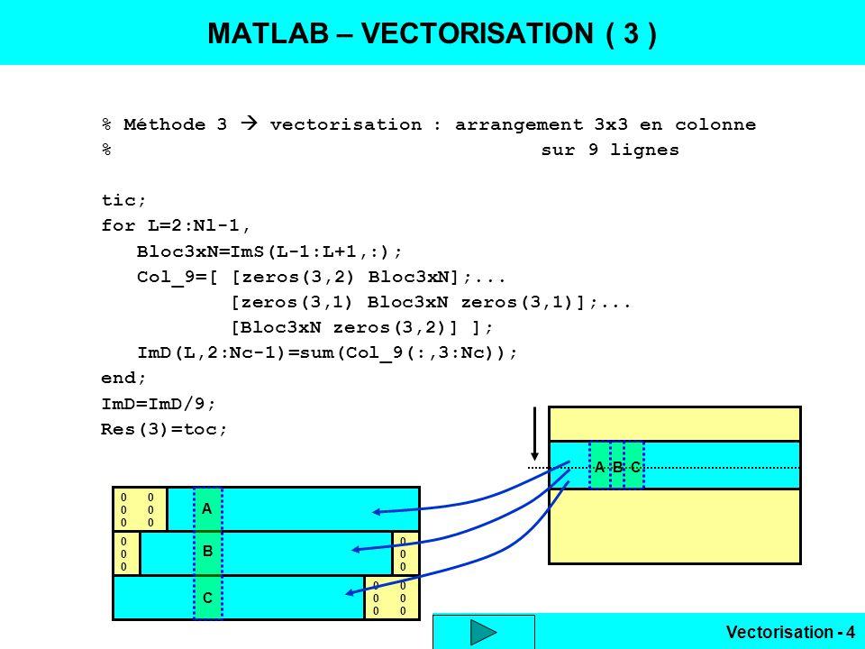 Vectorisation - 4 % Méthode 3  vectorisation : arrangement 3x3 en colonne % sur 9 lignes tic; for L=2:Nl-1, Bloc3xN=ImS(L-1:L+1,:); Col_9=[ [zeros(3,2) Bloc3xN];...