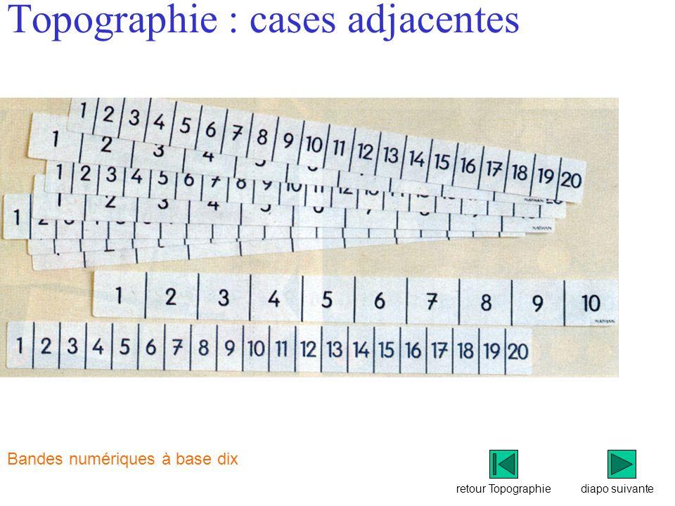 retour Topographie Topographie : cases adjacentes Bandes numériques à base dix diapo suivante