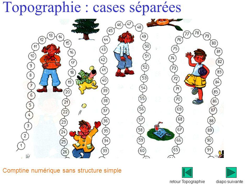retour Topographie Topographie : cases séparées Comptine numérique sans structure simple diapo suivante