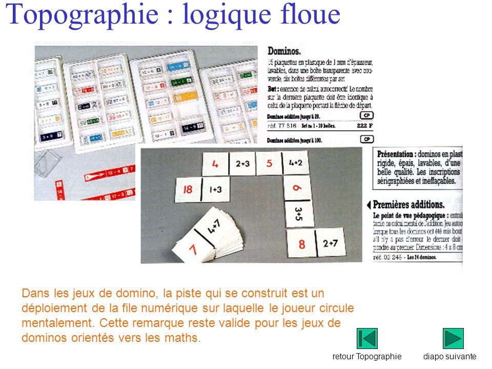 retour Topographie Topographie : logique floue Dans les jeux de domino, la piste qui se construit est un déploiement de la file numérique sur laquelle le joueur circule mentalement.