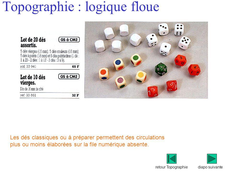 retour Topographie Topographie : logique floue Les dés classiques ou à préparer permettent des circulations plus ou moins élaborées sur la file numérique absente.