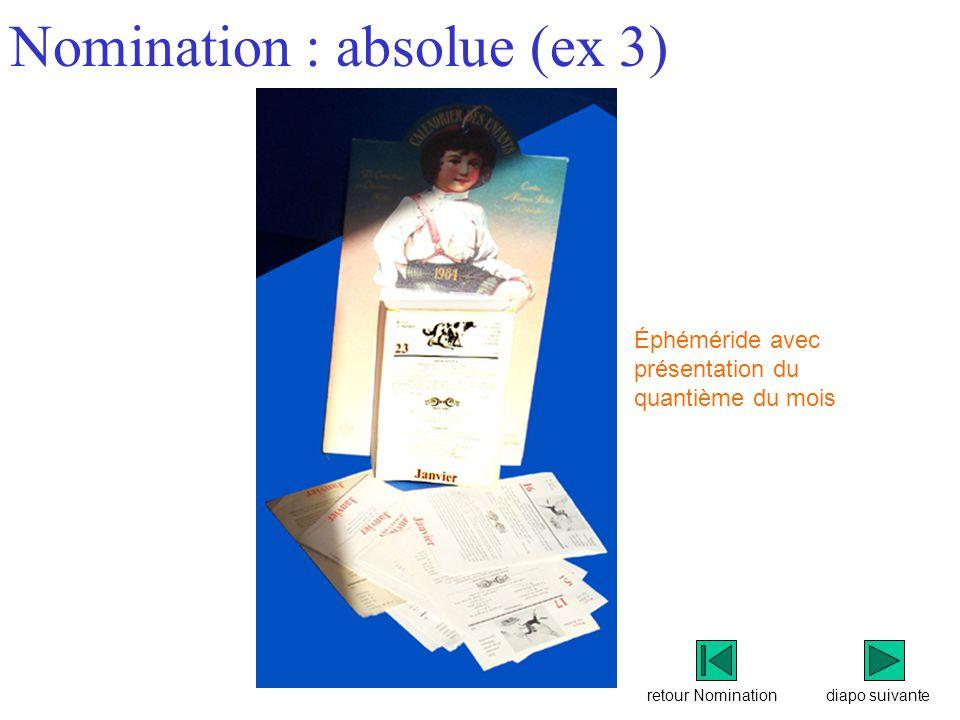 retour Nomination Nomination : absolue (ex 3) diapo suivante Éphéméride avec présentation du quantième du mois