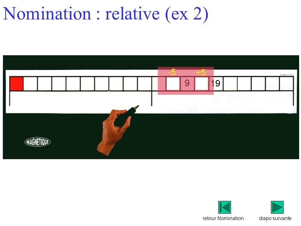 retour Nomination Nomination : relative (ex 2) diapo suivante