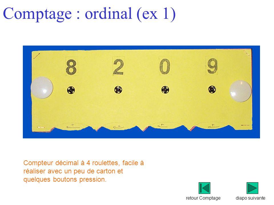 retour Comptage Comptage : ordinal (ex 1) diapo suivante Compteur décimal à 4 roulettes, facile à réaliser avec un peu de carton et quelques boutons pression.