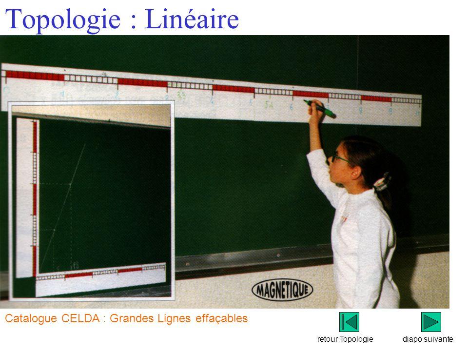 retour Topologie Topologie : Linéaire Catalogue CELDA : Grandes Lignes effaçables diapo suivante