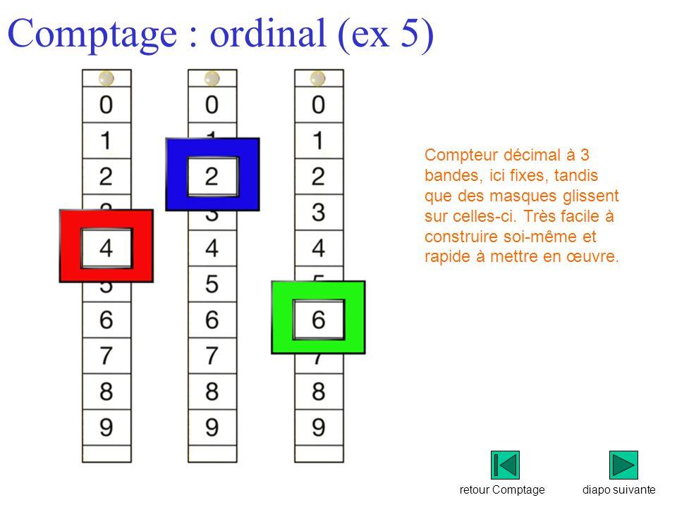 retour Comptage Comptage : ordinal (ex 5) diapo suivante Compteur décimal à 3 bandes, ici fixes, tandis que des masques glissent sur celles-ci.